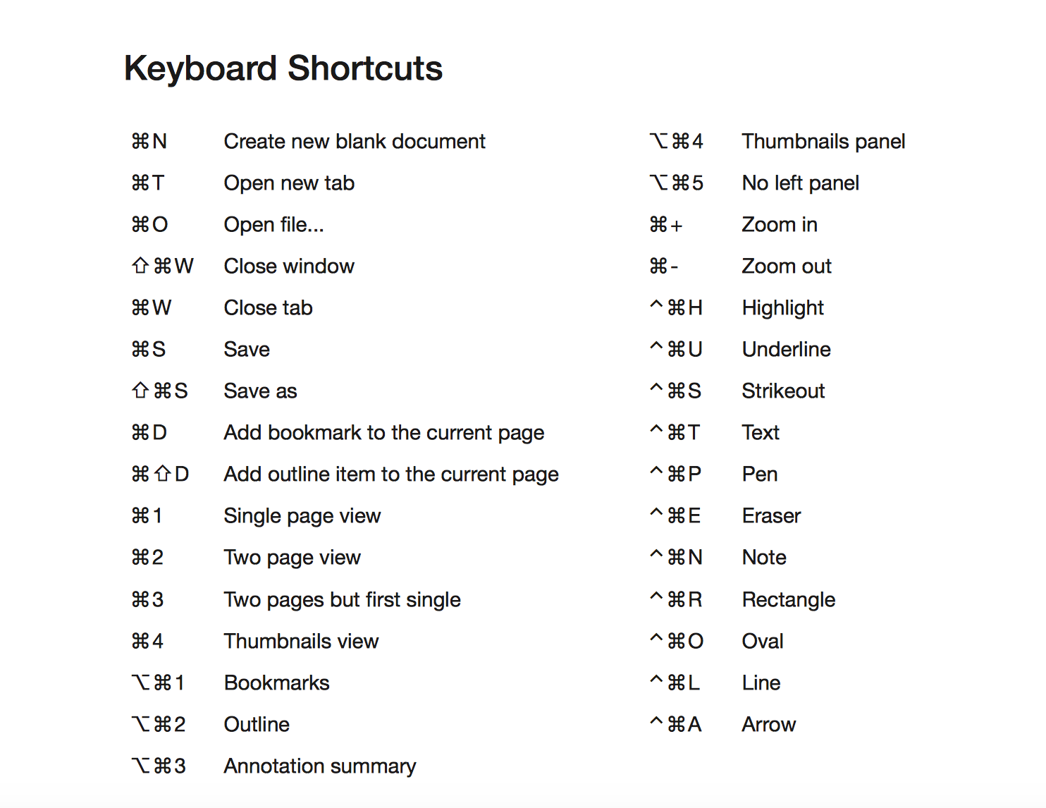 Shortcuts/Keyboard Shortcuts | Help Center
