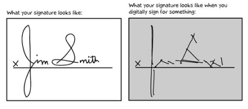Electronic signature in PDF
