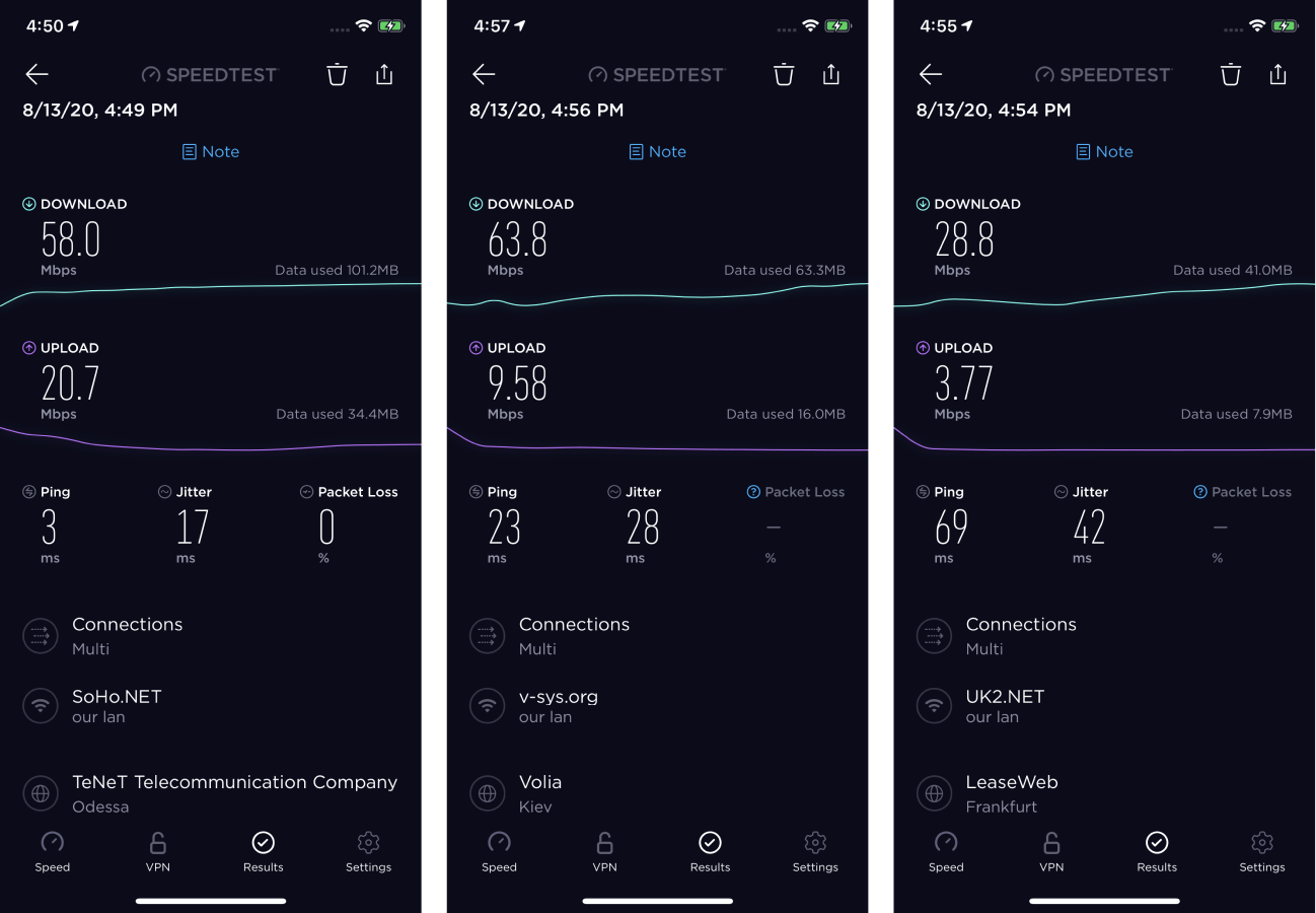 Speedtest results for VPN in Documents